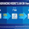 Четырёхъядерный процессор Intel восьмого поколения с частотой до 4 ГГц будет иметь TDP 15 Вт