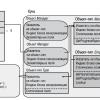 Интересные вопросы на знание C# и механизмов .NET