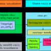 Используем template + constexpr для создания масок регистров периферии микроконтроллера на этапе компиляции (C++14)