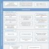 Комплексный подход по защите от направленных атак и вымогательского ПО типа Ransomware
