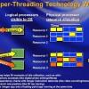 В процессорах Intel Skylake и Kaby Lake обнаружена критическая ошибка, приводящая к «непредсказуемому поведению системы»