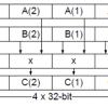 Многоядерный DSP TMS320C6678. Операционные ядра: вычислительные ресурсы процессора