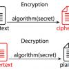 Полное руководство по переходу с HTTP на HTTPS