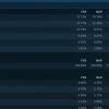 Самой популярной видеокартой среди игроков Steam стала GeForce GTX 1060