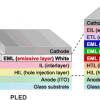 Разработка Sumitomo Chemical может вдвое снизить себестоимость панелей OLED