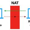 Проброс портов или как попасть в сеть за NAT используя Node.JS
