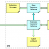 XBRL: просто о сложном − Глава 4. Отчет XBRL
