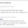 Вводим рейтинг участника GitHub и StackOverflow на «Моём круге»