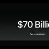 Как зарабатывать $80 000 в месяц на Apple App Store