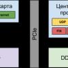 Как мы создали устройство быстрой обработки потока событий на FPGA