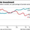 Информационная экономика: почему стоимость технологических компаний так высока