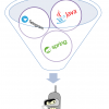Разработка telegram бота с использованием Spring