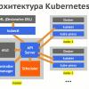Как на самом деле работает планировщик Kubernetes?