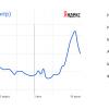 «Железо» в прокат: как устроена децентрализованная игровая платформа Playkey