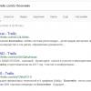 У Trello открыт доступ к корпоративным «непубличным» доскам для всех желающих?