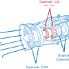 Внутри супер-быстрого CSS-движка: Quantum CSS (aka Stylo)