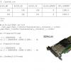 SDAccel — проверяем передачу данных