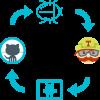 Travis CI: автоматическая загрузка собранных модулей на GitHub