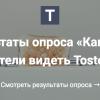 Результаты опроса «Каким бы вы хотели видеть Toster.ru?»