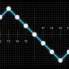 Создание синтезатора звуковых эффектов из ретро-игр