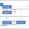 Единый репозиторий для управления Enterprise Architecture