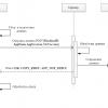 Счетчик копий программы или сбор статистики об использовании