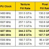 Память видеокарты GeForce GTX 1070 Ti будет работать на частоте 8000 МГц