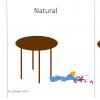 Естественность и Стандартная Модель