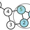 Геометрия данных 4. Пространство графа