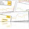 Как мы обновили поисковые подсказки в Яндексе и нашли для них правильную метрику