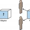 Микросервисы для Java программистов. Практическое введение во фреймворки и контейнеры. (Часть 3)