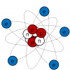 Ядра атомов: в самом сердце материи