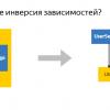Инверсия зависимостей в мире фронтенда. Лекция Яндекса