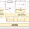 Настройка аутентификации в SAP Netweaver AS Java (Часть 1 из 3)
