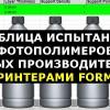 Таблица испытаний фотополимеров разных производителей с 3D-принтерами Formlabs
