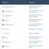 Заблокированные российские сайты остались в топ-10 самых посещаемых ресурсов Украины