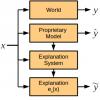 Подотчётность ИИ: роль объяснительной записки