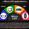 Apple рассчитывает на помощь TSMC в разработке технологии micro-LED