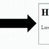 Оптимизация скорости визуализации веб-страниц