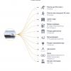 Tesla Semi грузовой электромобиль, с которым придется считаться