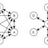 Протоколы распространения ключей на симметричных шифрах