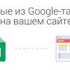 Данные из Google Таблиц на вашем сайте