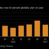 По итогам текущего года рынок электромобилей может впервые перешагнуть отметку в 1 млн машин