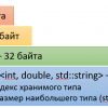 Восемь возможностей C++17, которые должен применять каждый разработчик