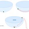 Процесс квантового туннелирования