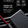 Портативный аккумулятор Orico поддерживает семь стандартов быстрой зарядки