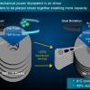 Перспективы эволюции жестких дисков: передовые технологии и трудности реализации