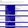 В базе данных SiSoft Sandra появился неизвестный APU AMD с производительным GPU и памятью HBM2