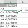 Оценка премии опционов — аналитические формулы vs моделирование