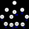 Naive Spellchecking, или поиск ближайших слов из словаря по метрике Левенштейна на Scala